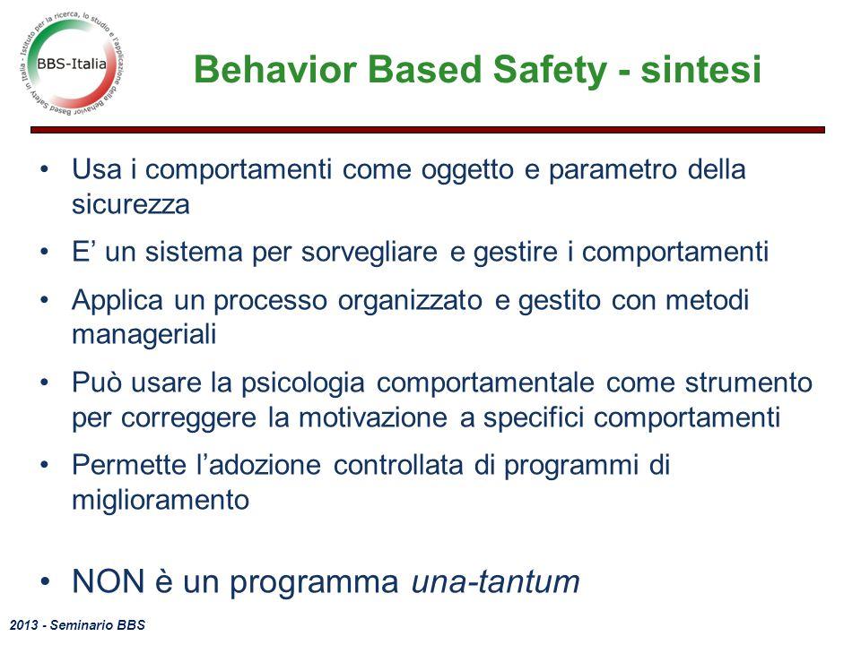 Behavior Based Safety - sintesi