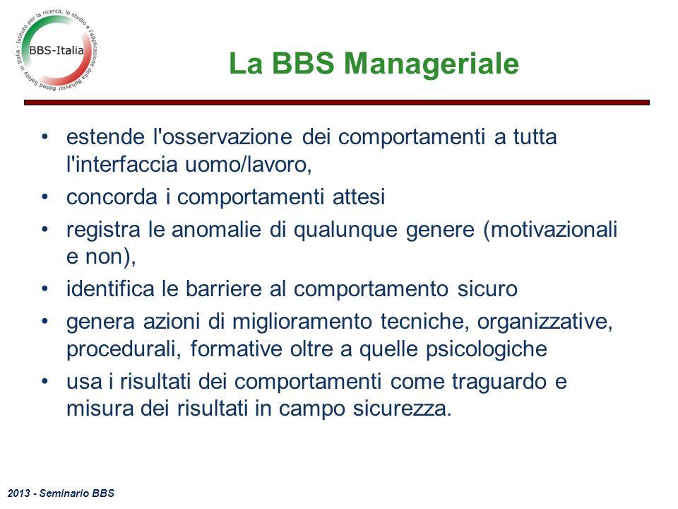 La BBS Manageriale estende l osservazione dei comportamenti a tutta l interfaccia uomo/lavoro, concorda i comportamenti attesi.