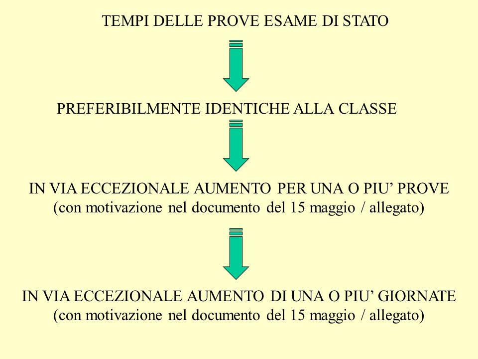 TEMPI DELLE PROVE ESAME DI STATO