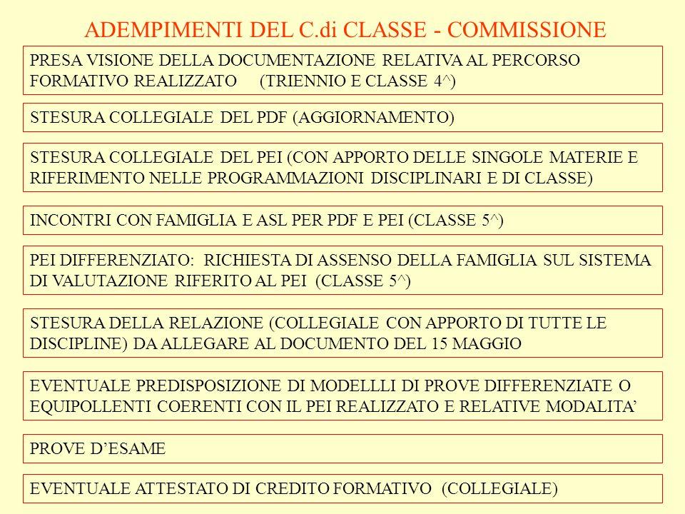 ADEMPIMENTI DEL C.di CLASSE - COMMISSIONE