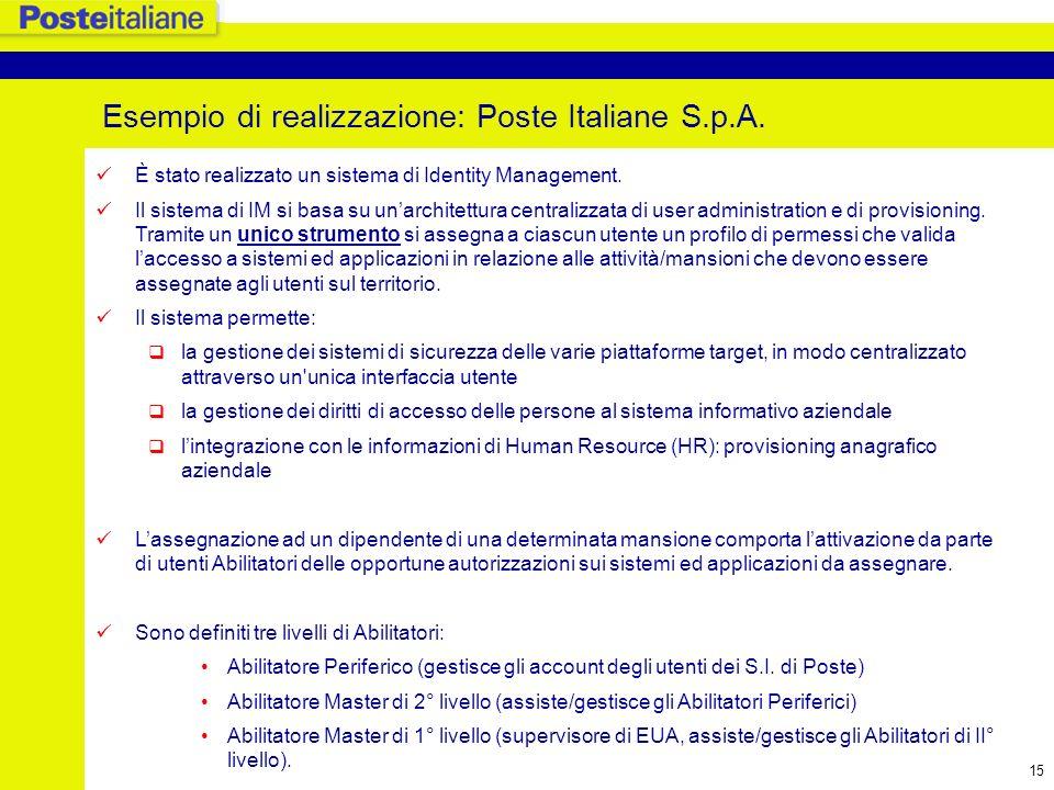 Esempio di realizzazione: Poste Italiane S.p.A.