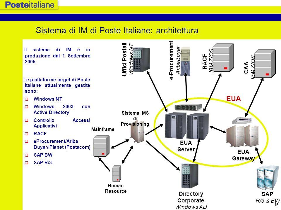 Sistema di IM di Poste Italiane: architettura