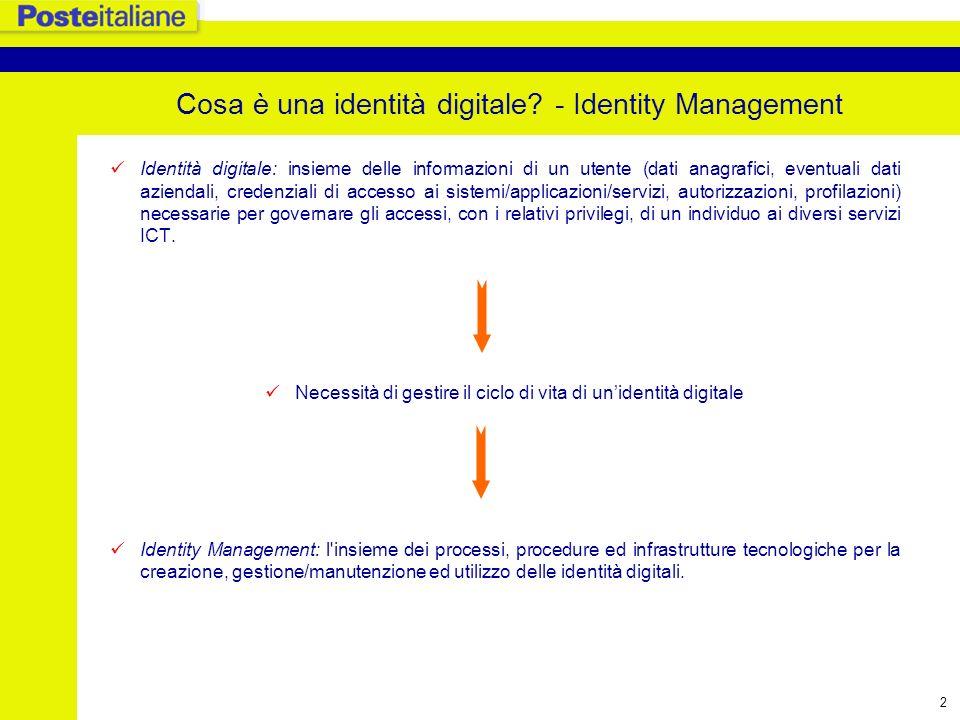 Cosa è una identità digitale - Identity Management