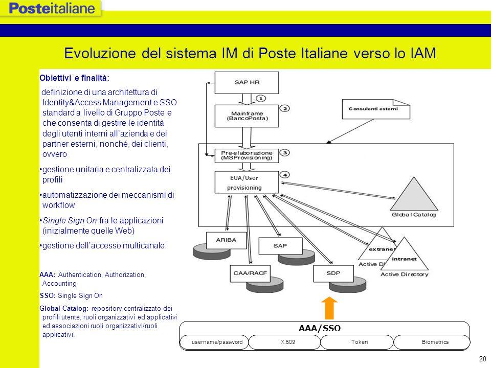 Evoluzione del sistema IM di Poste Italiane verso lo IAM