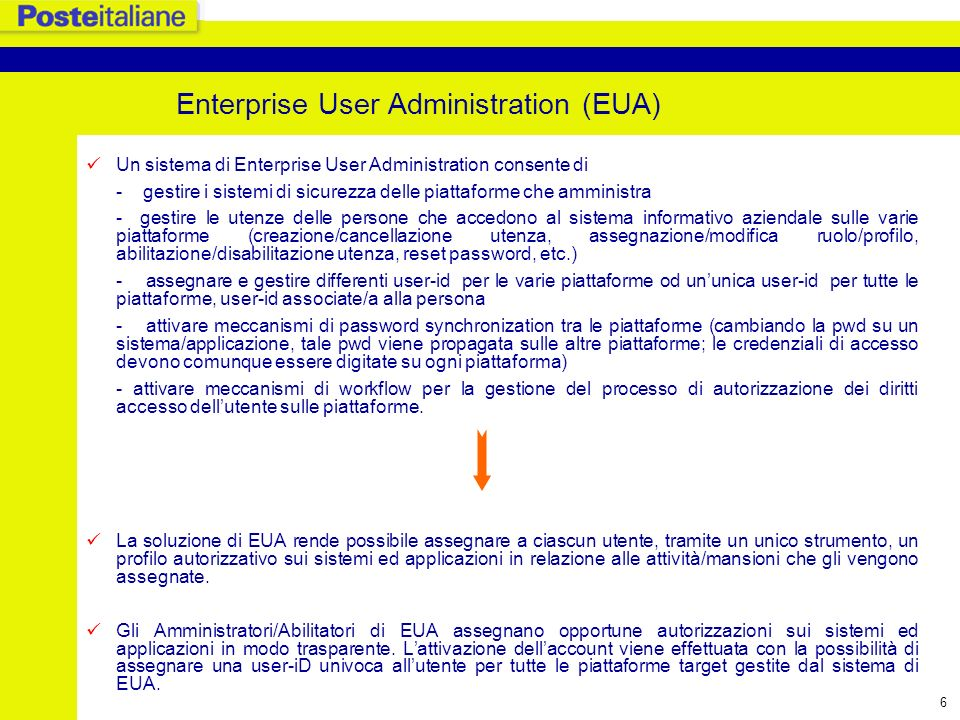 Enterprise User Administration (EUA)