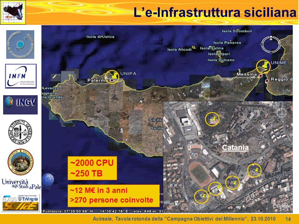 L'e-Infrastruttura siciliana