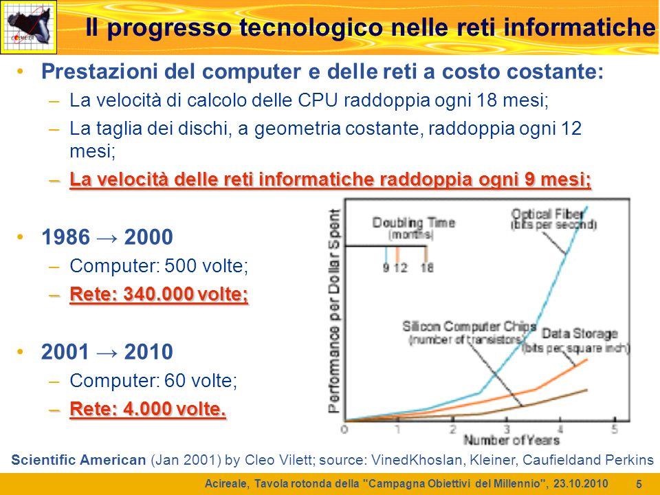 Il progresso tecnologico nelle reti informatiche