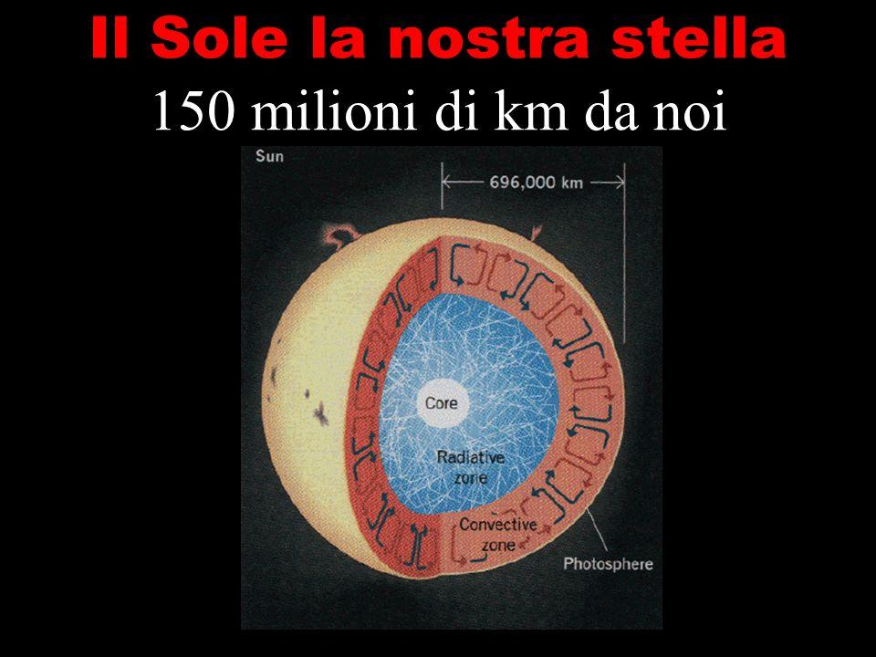 Il Sole la nostra stella 150 milioni di km da noi