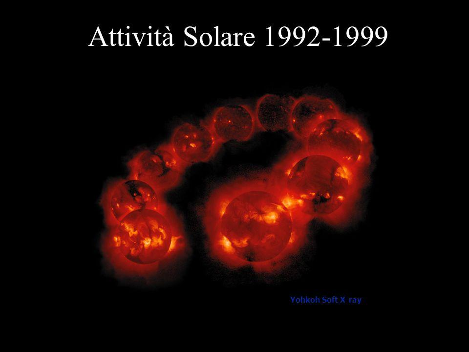 Attività Solare 1992-1999 1992 1999 Yohkoh Soft X-ray