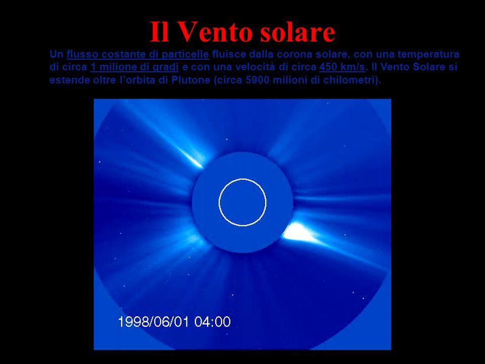 Il Vento solare