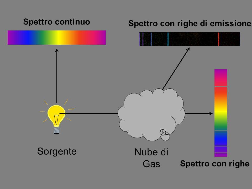 Spettro con righe di emissione