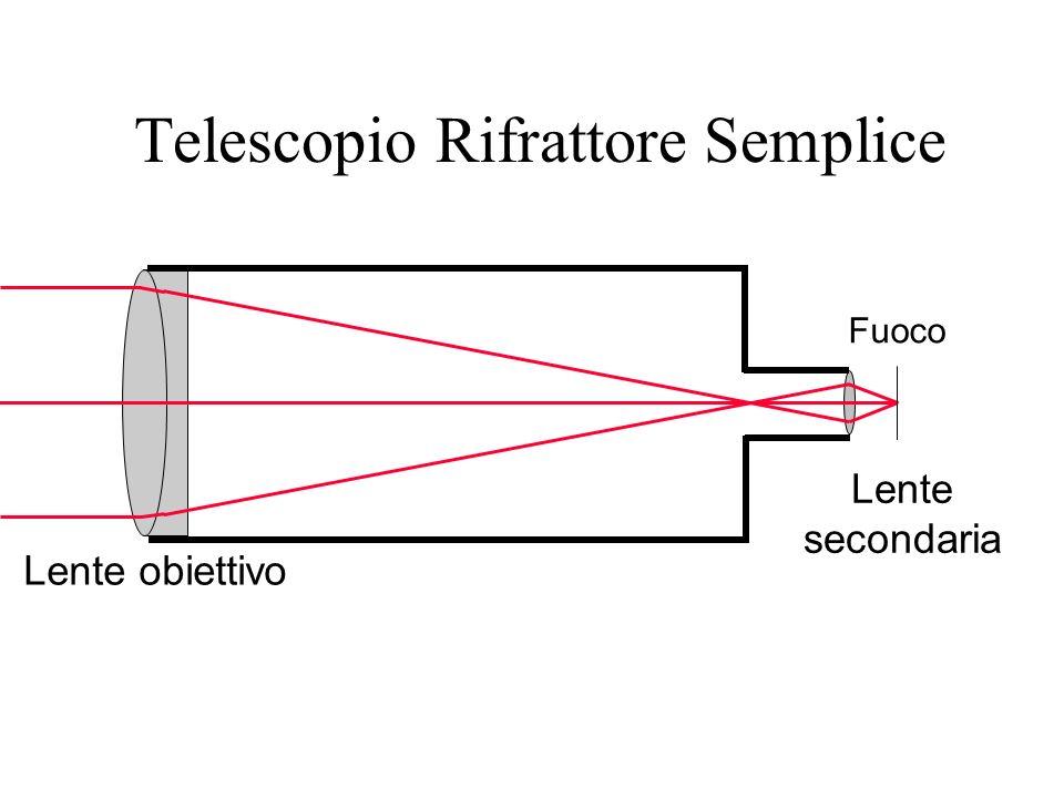 Telescopio Rifrattore Semplice
