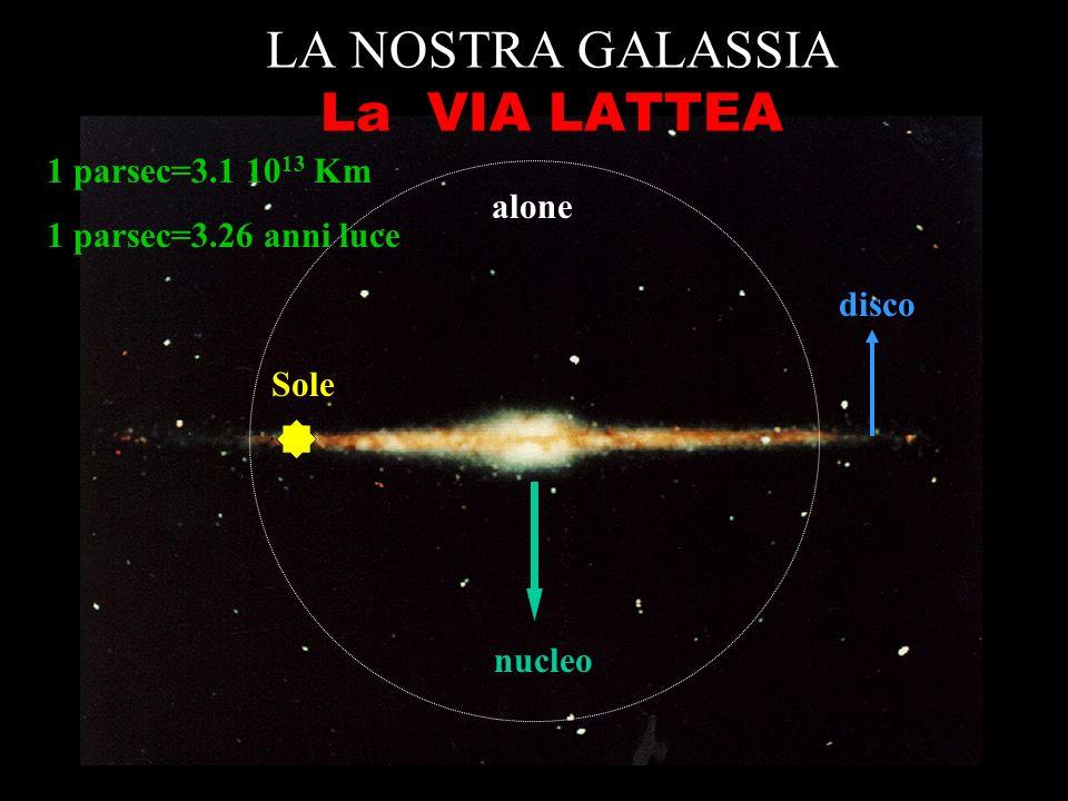 LA NOSTRA GALASSIA La VIA LATTEA