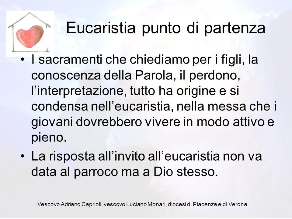 Eucaristia punto di partenza