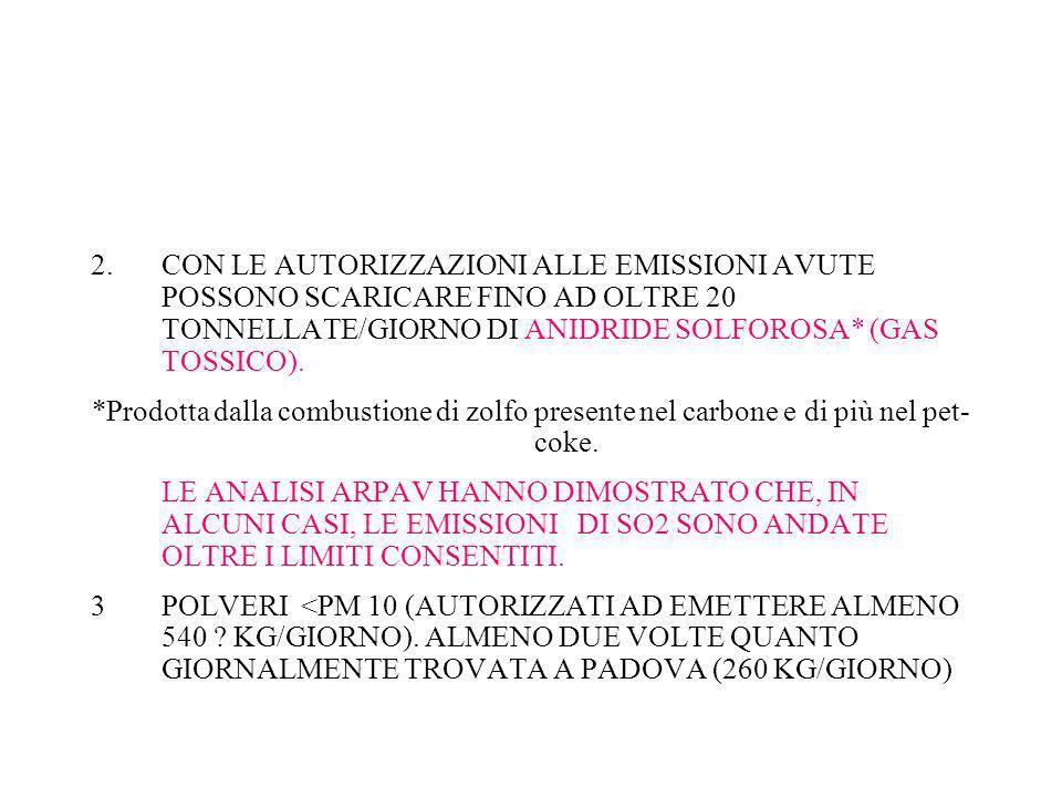 CON LE AUTORIZZAZIONI ALLE EMISSIONI AVUTE POSSONO SCARICARE FINO AD OLTRE 20 TONNELLATE/GIORNO DI ANIDRIDE SOLFOROSA* (GAS TOSSICO).