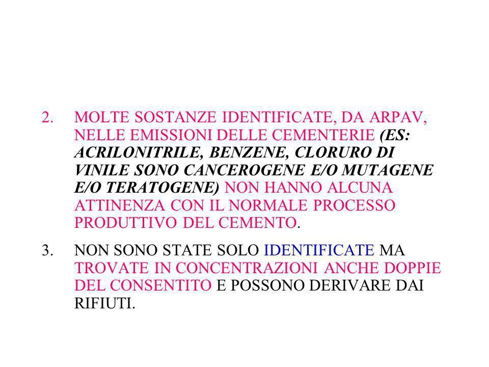 MOLTE SOSTANZE IDENTIFICATE, DA ARPAV, NELLE EMISSIONI DELLE CEMENTERIE (ES: ACRILONITRILE, BENZENE, CLORURO DI VINILE SONO CANCEROGENE E/O MUTAGENE E/O TERATOGENE) NON HANNO ALCUNA ATTINENZA CON IL NORMALE PROCESSO PRODUTTIVO DEL CEMENTO.