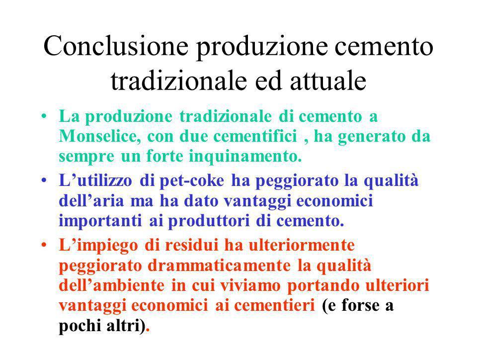 Conclusione produzione cemento tradizionale ed attuale