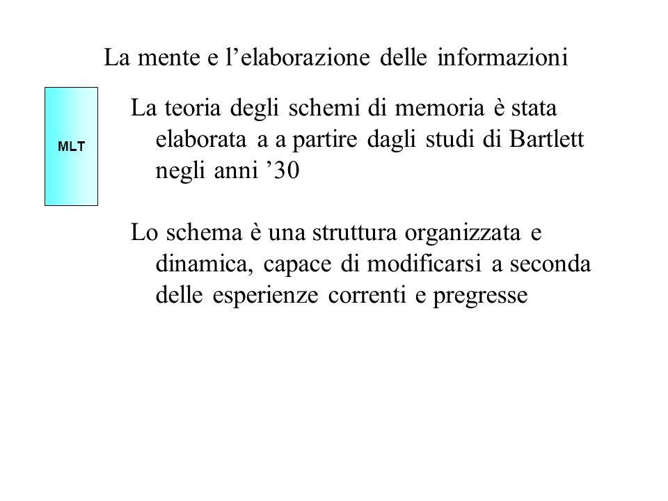 La mente e l'elaborazione delle informazioni