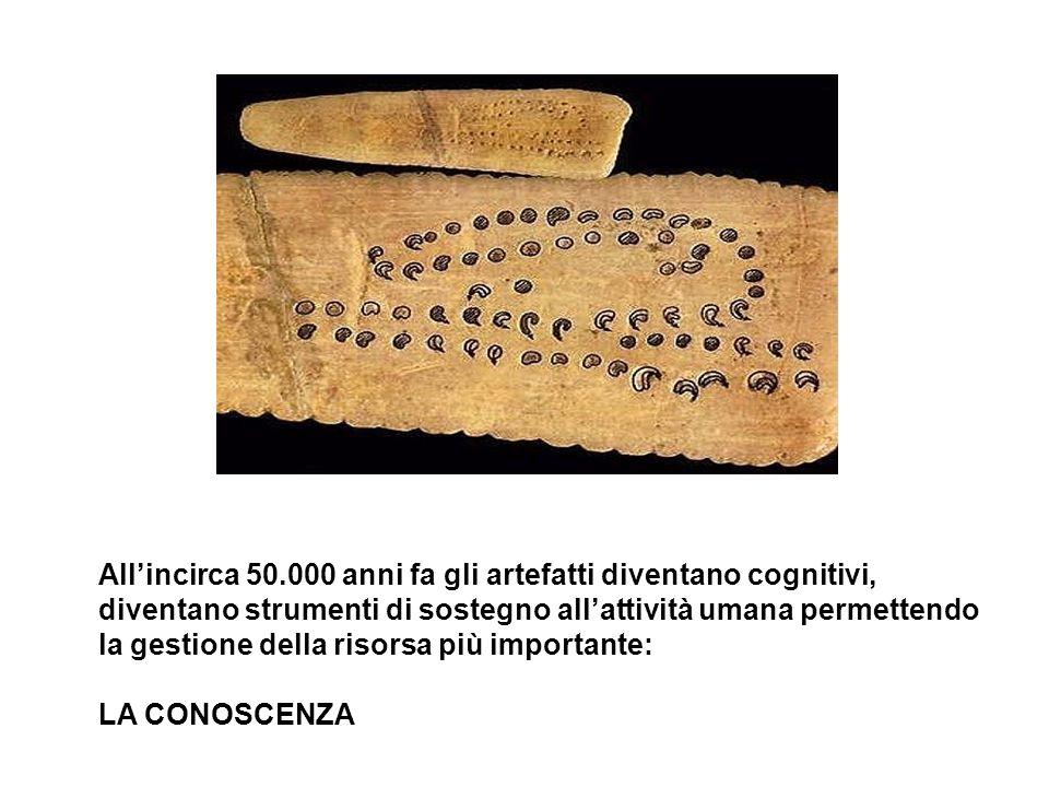 All'incirca 50.000 anni fa gli artefatti diventano cognitivi,