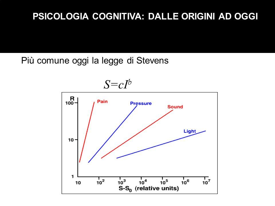 S=cIb PSICOLOGIA COGNITIVA: DALLE ORIGINI AD OGGI