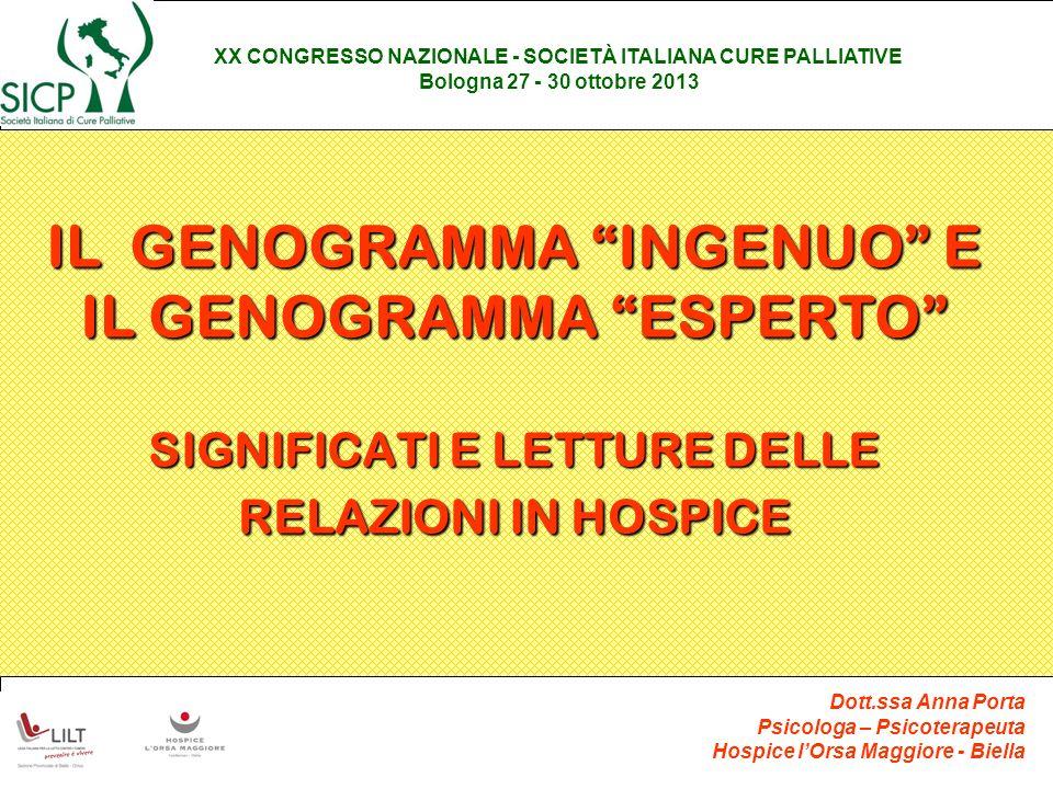 XX CONGRESSO NAZIONALE - SOCIETÀ ITALIANA CURE PALLIATIVE