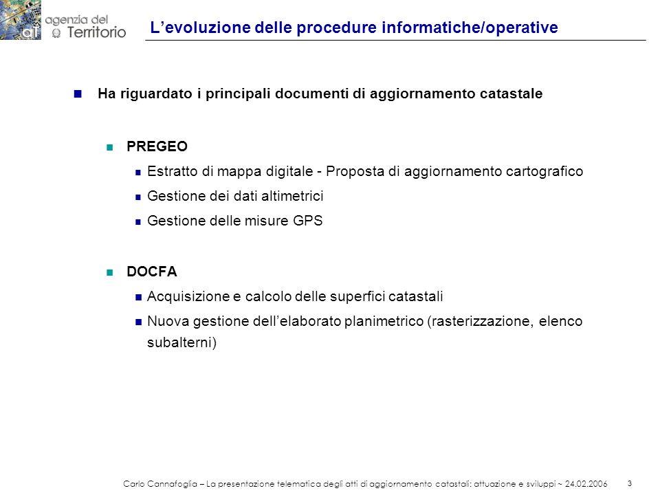 L'evoluzione delle procedure informatiche/operative