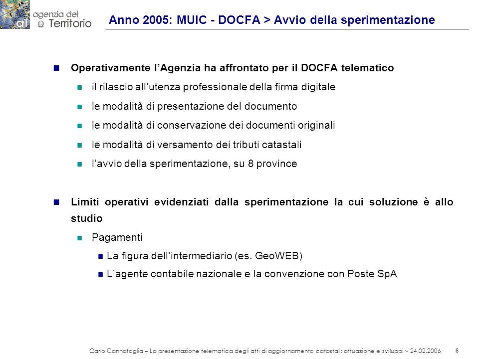 Anno 2005: MUIC - DOCFA > Avvio della sperimentazione