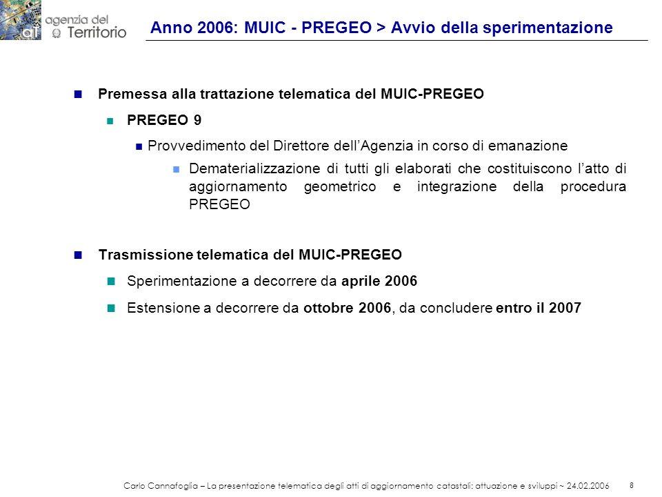 Anno 2006: MUIC - PREGEO > Avvio della sperimentazione