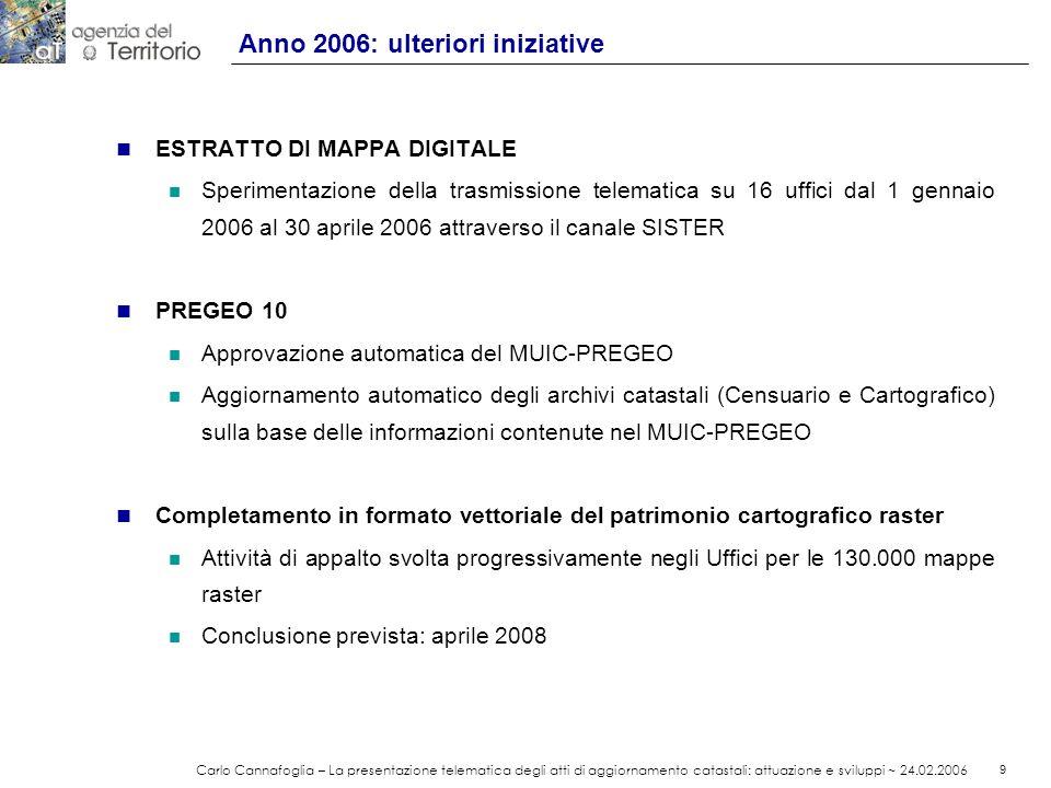 Anno 2006: ulteriori iniziative