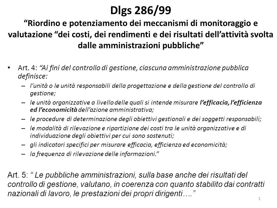 Dlgs 286/99 Riordino e potenziamento dei meccanismi di monitoraggio e valutazione dei costi, dei rendimenti e dei risultati dell'attività svolta dalle amministrazioni pubbliche