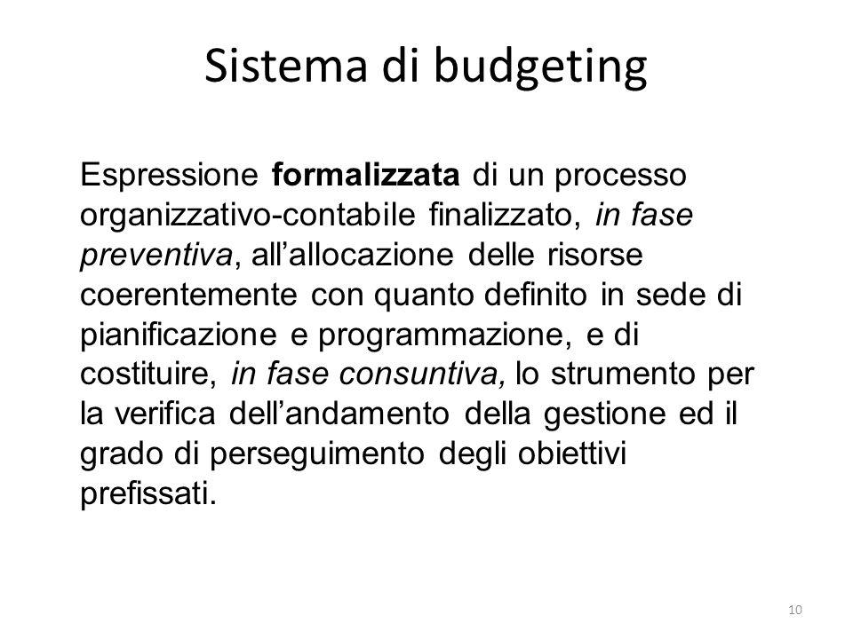 Sistema di budgeting