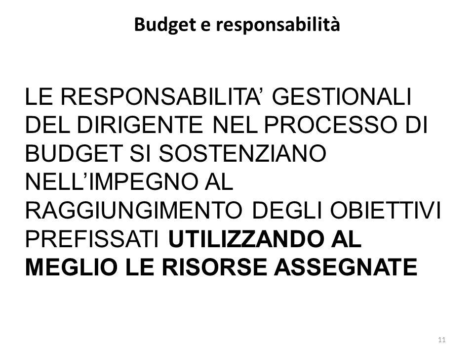 Budget e responsabilità