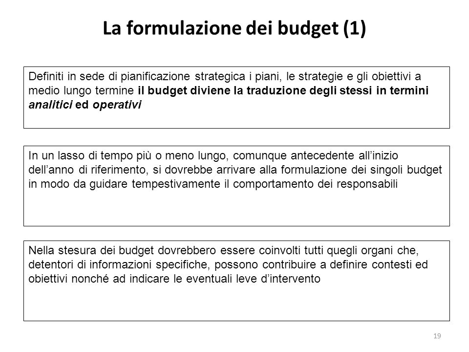 La formulazione dei budget (1)