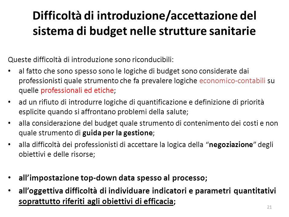 Difficoltà di introduzione/accettazione del sistema di budget nelle strutture sanitarie
