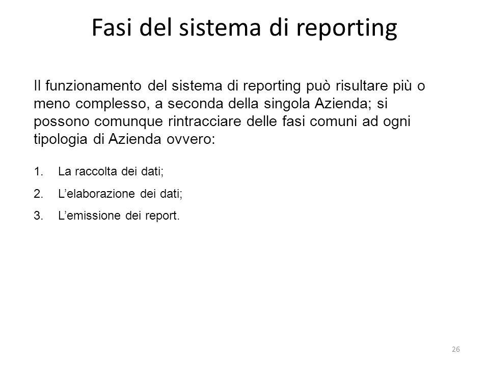 Fasi del sistema di reporting