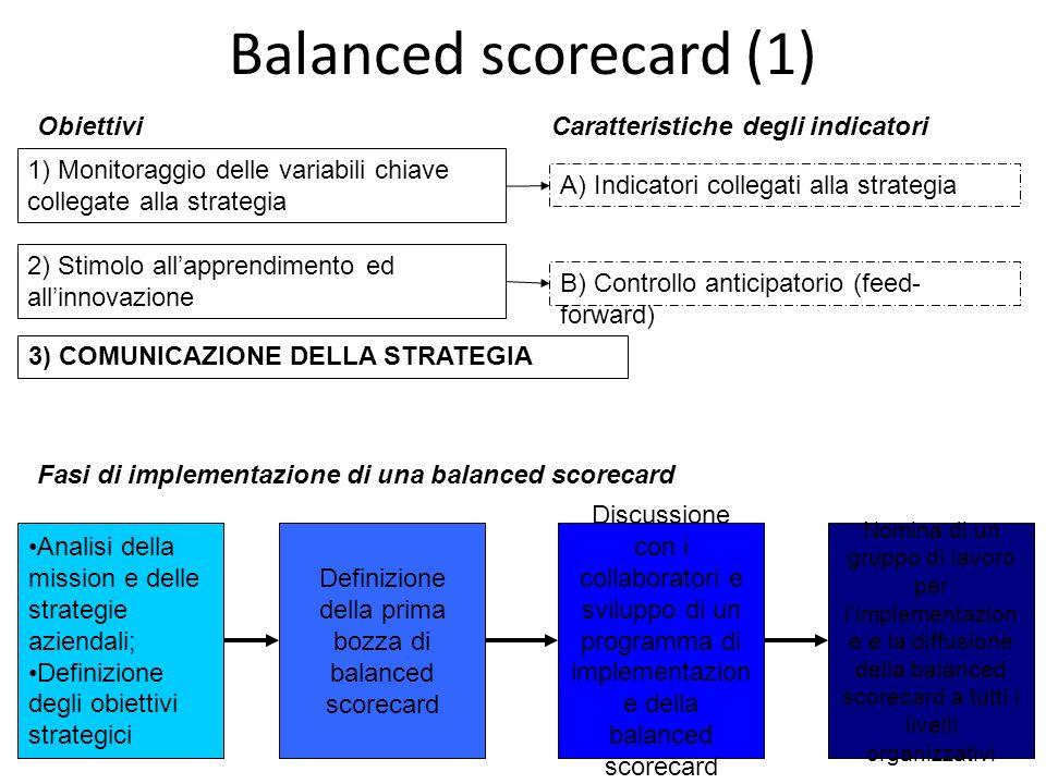 Definizione della prima bozza di balanced scorecard