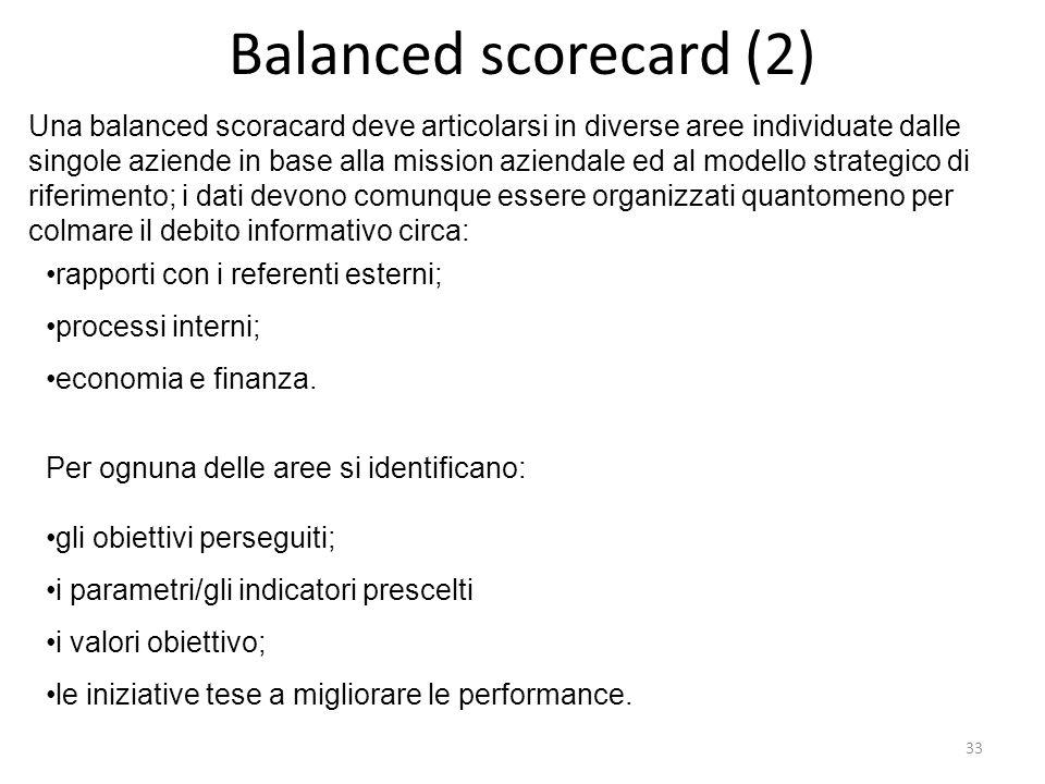 Balanced scorecard (2)