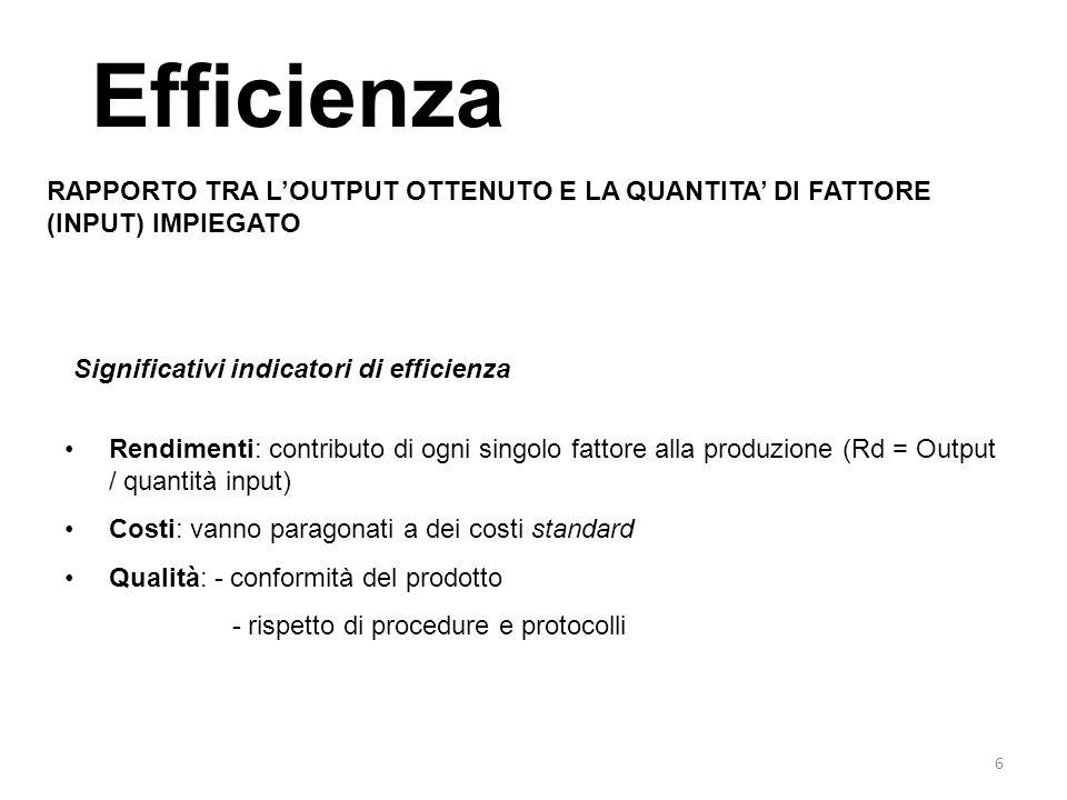 Efficienza RAPPORTO TRA L'OUTPUT OTTENUTO E LA QUANTITA' DI FATTORE (INPUT) IMPIEGATO. Significativi indicatori di efficienza.