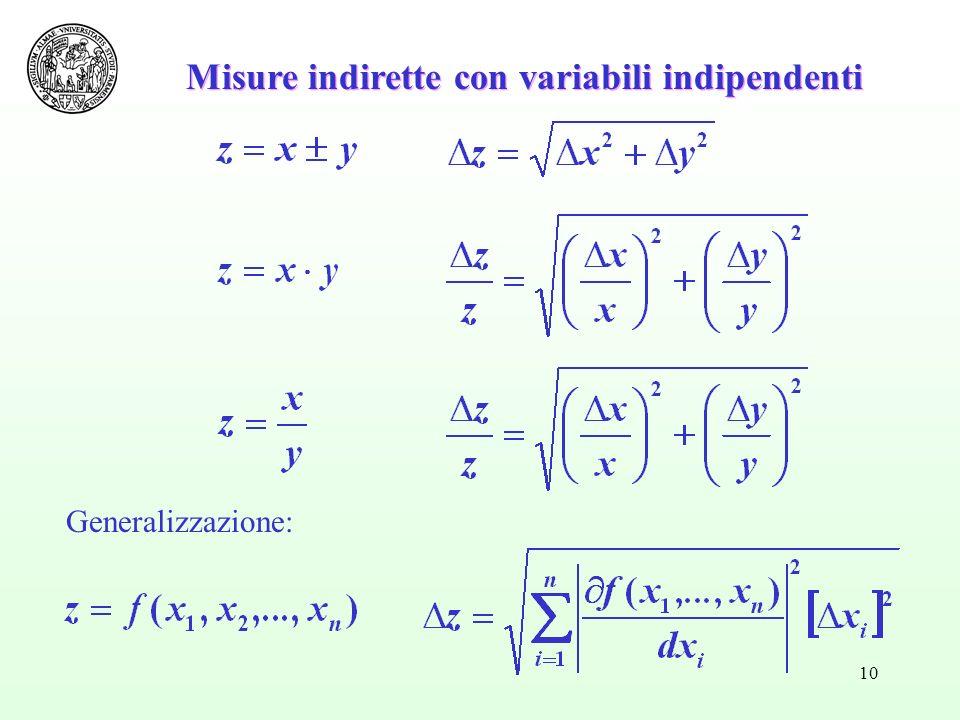 Misure indirette con variabili indipendenti