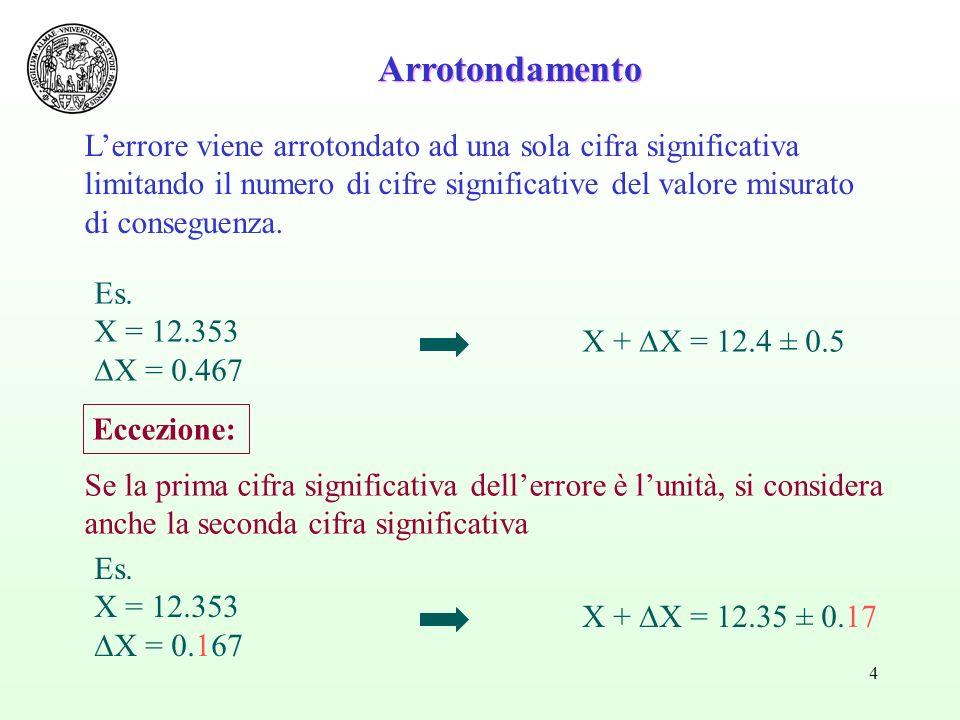 Arrotondamento L'errore viene arrotondato ad una sola cifra significativa. limitando il numero di cifre significative del valore misurato.