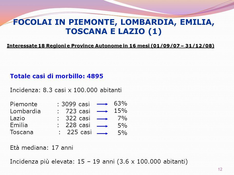 FOCOLAI IN PIEMONTE, LOMBARDIA, EMILIA, TOSCANA E LAZIO (1)