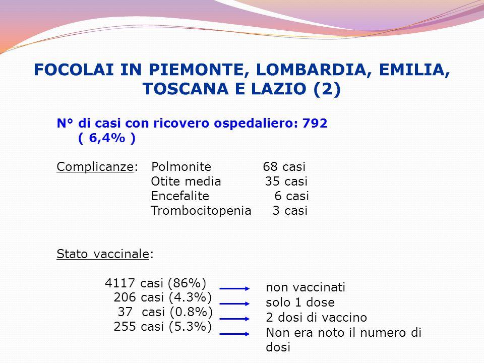 FOCOLAI IN PIEMONTE, LOMBARDIA, EMILIA, TOSCANA E LAZIO (2)