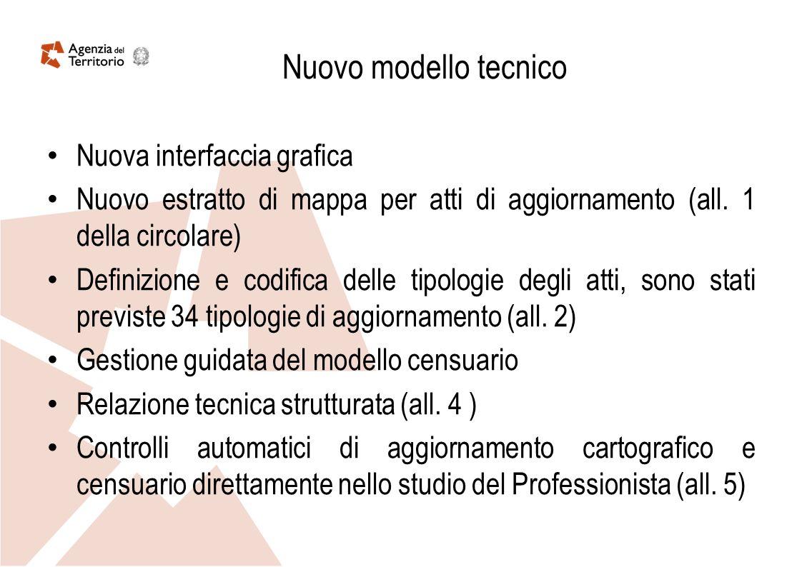 Nuovo modello tecnico Nuova interfaccia grafica