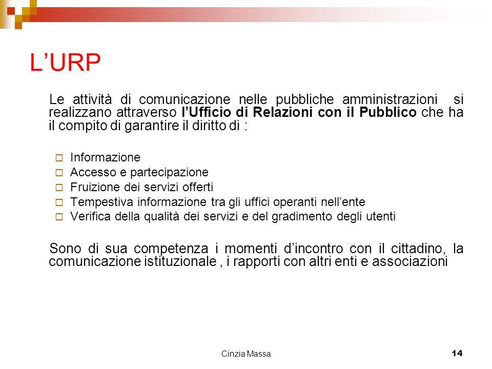 L'URP