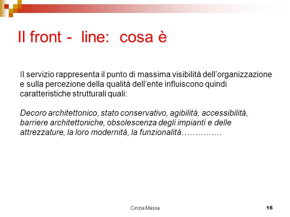 Il front - line: cosa è Il servizio rappresenta il punto di massima visibilità dell'organizzazione.