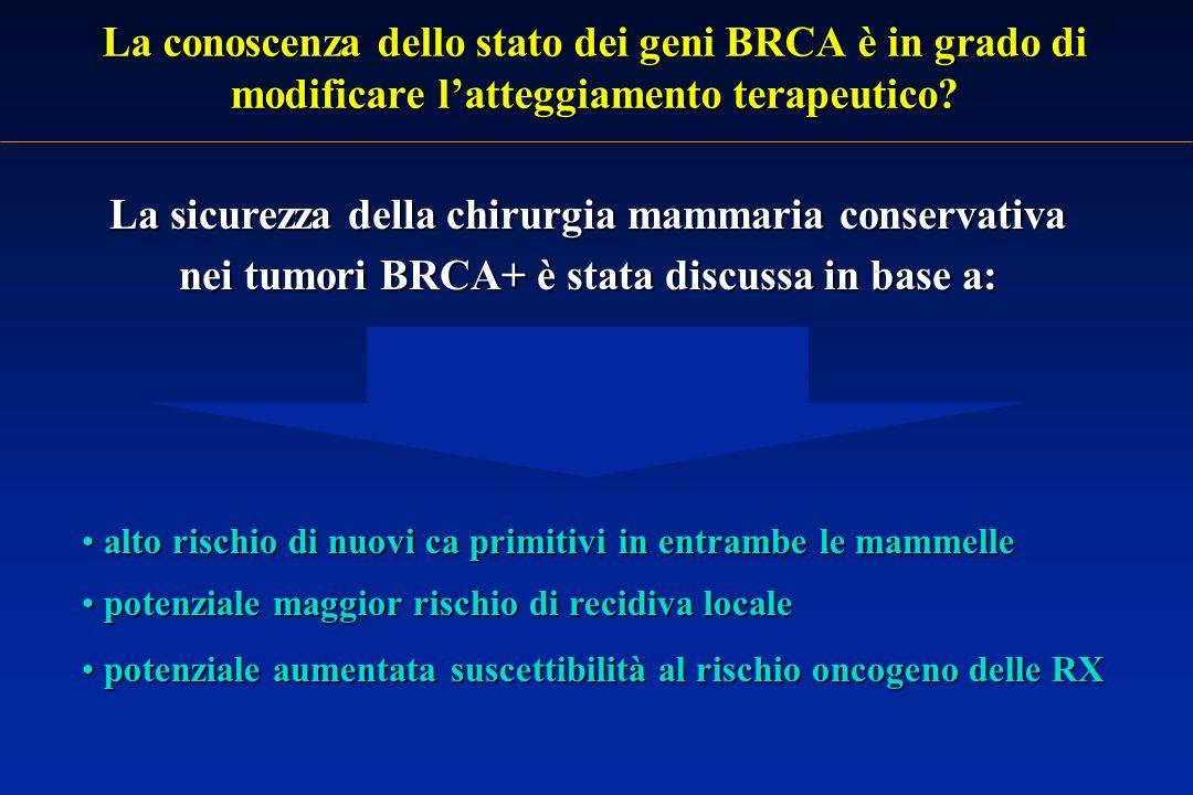 La conoscenza dello stato dei geni BRCA è in grado di modificare l'atteggiamento terapeutico