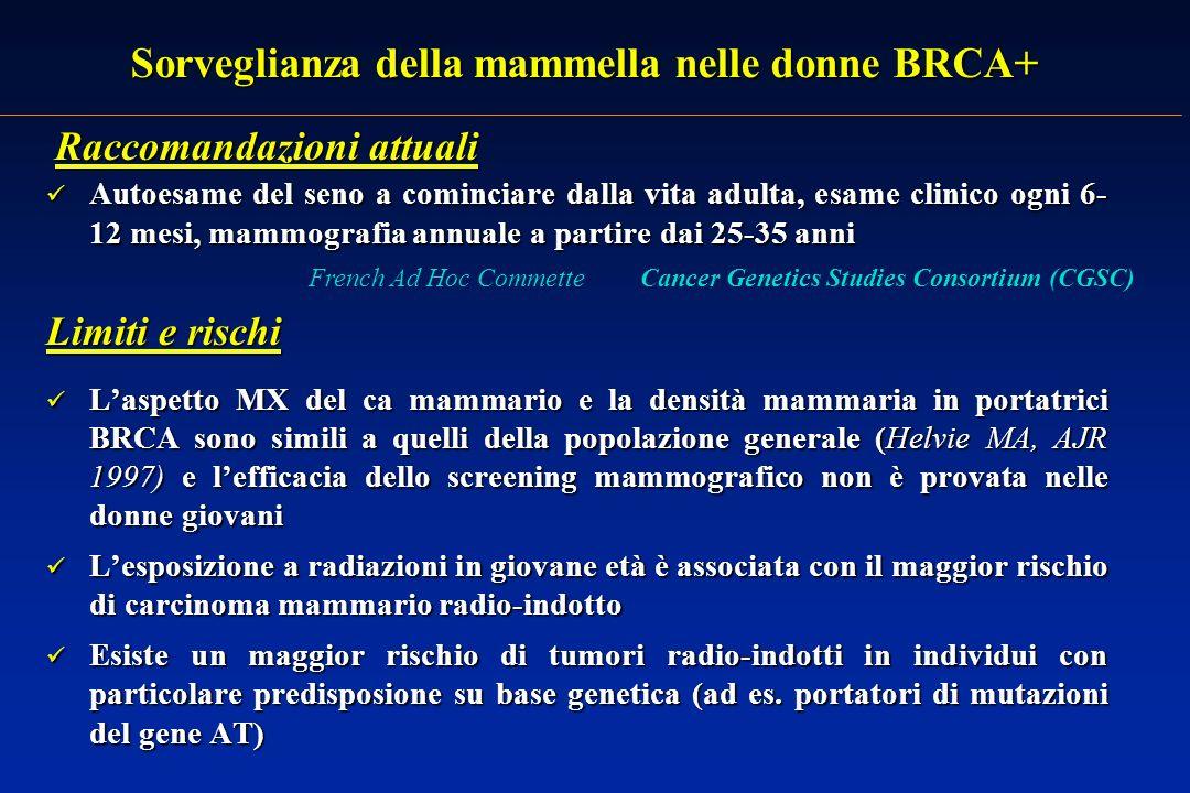 Sorveglianza della mammella nelle donne BRCA+