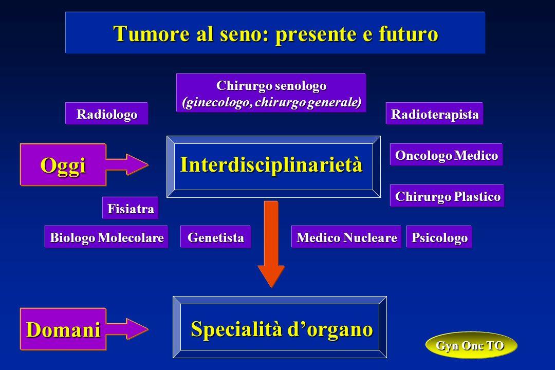 Tumore al seno: presente e futuro