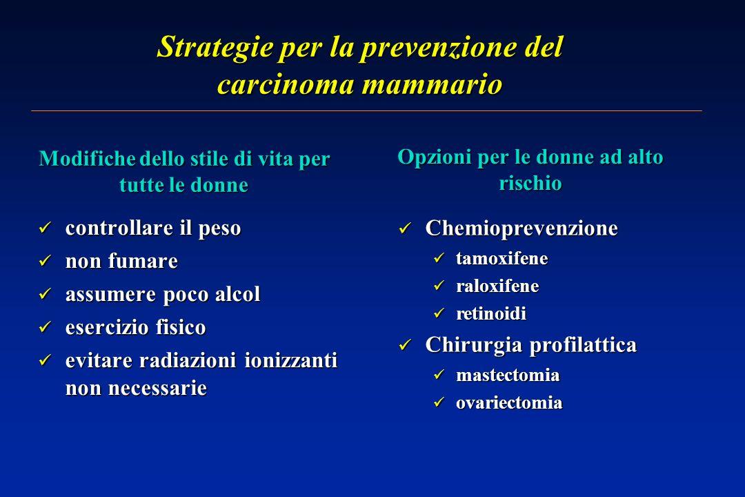 Strategie per la prevenzione del carcinoma mammario