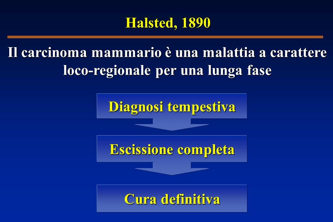 Il carcinoma mammario è una malattia a carattere